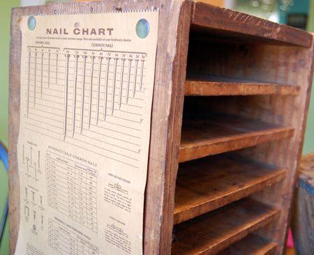Nail-chart