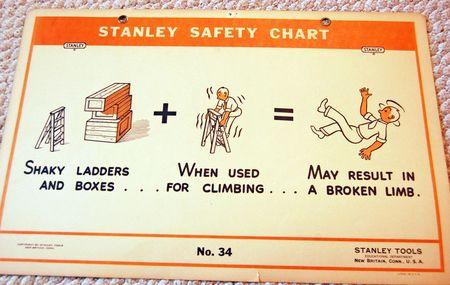 Stanley-limb